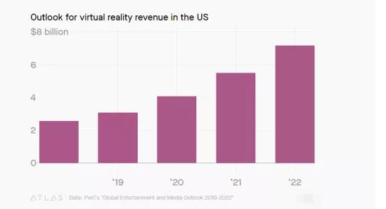 VR眼镜数据